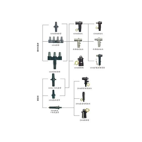 常用电缆接头应用示意图